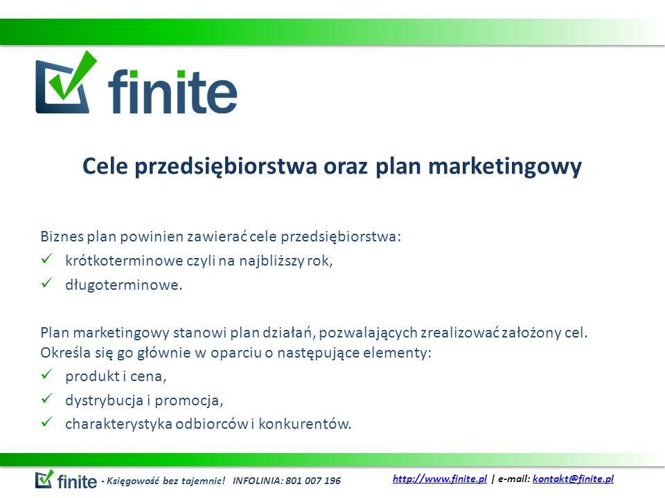 Cele przedsiębiorstwa oraz plan marketingowy
