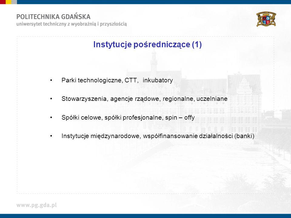 Instytucje pośredniczące (1)