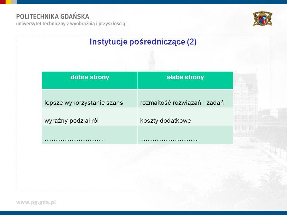 Instytucje pośredniczące (2)