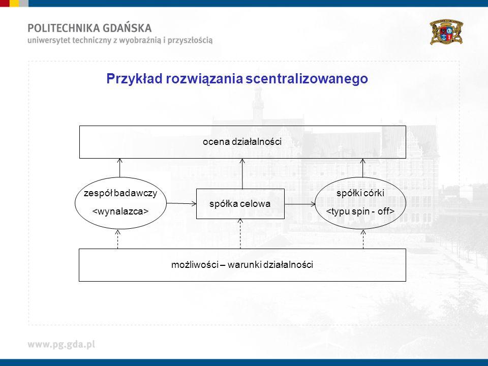 Przykład rozwiązania scentralizowanego