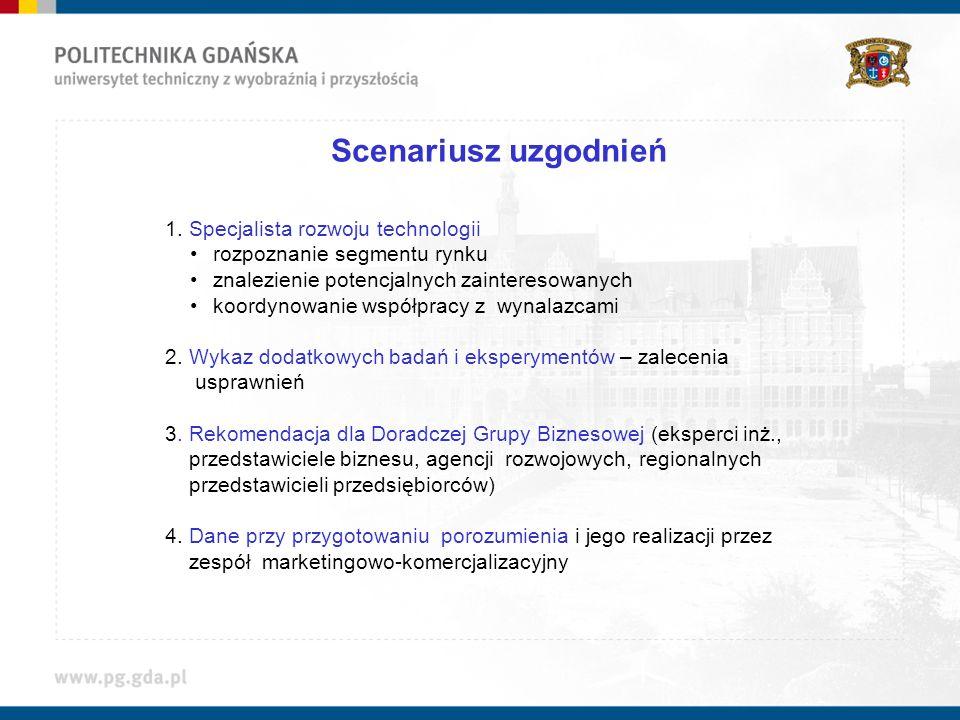 Scenariusz uzgodnień 1. Specjalista rozwoju technologii