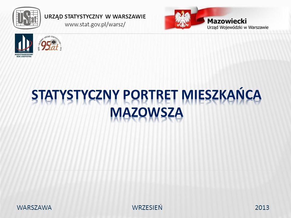 Statystyczny portret mieszkańca mazowsza