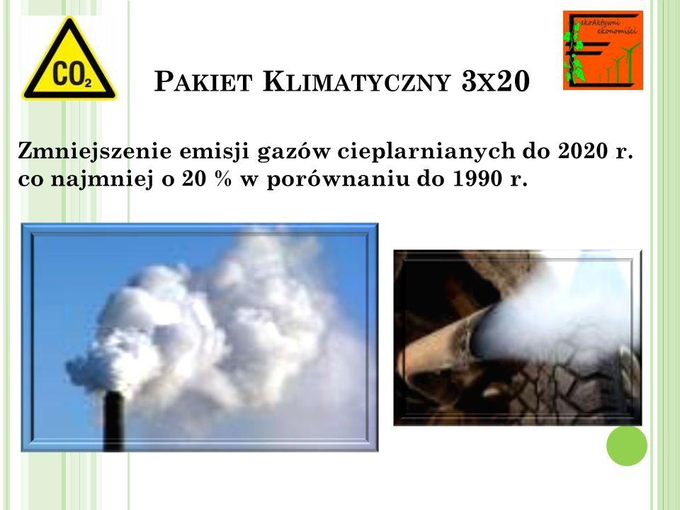 Pakiet Klimatyczny 3x20 Zmniejszenie emisji gazów cieplarnianych do 2020 r.