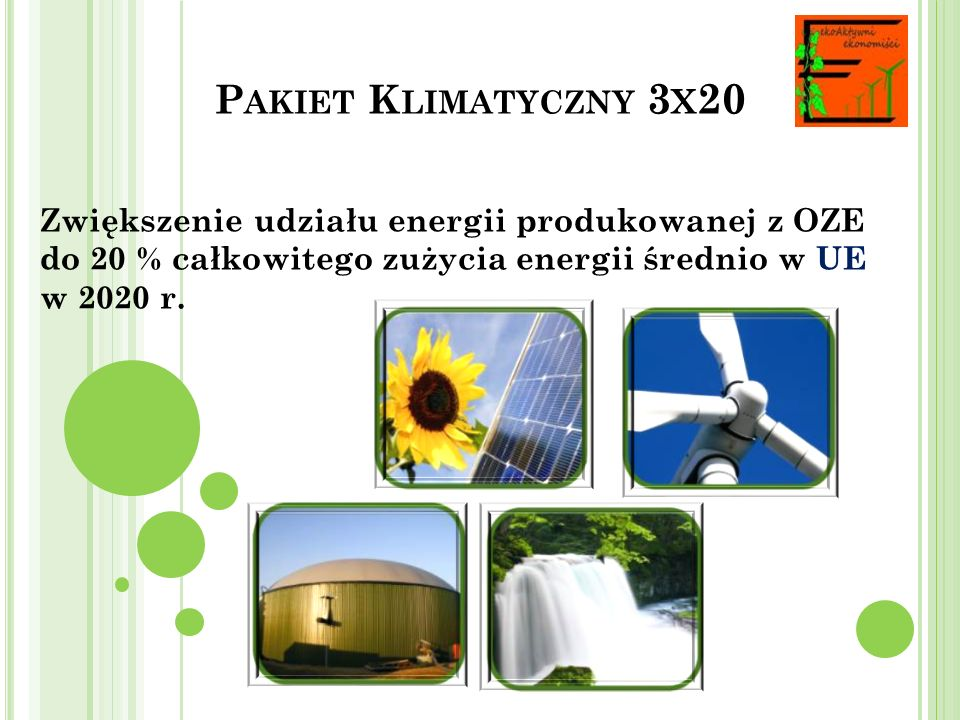 Pakiet Klimatyczny 3x20 Zwiększenie udziału energii produkowanej z OZE