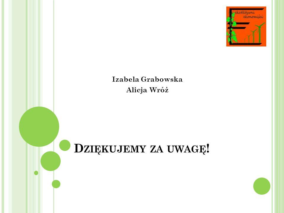 Izabela Grabowska Alicja Wróż