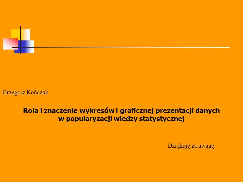 Grzegorz Kończak Rola i znaczenie wykresów i graficznej prezentacji danych w popularyzacji wiedzy statystycznej.