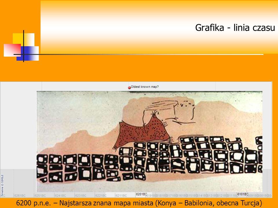 Grafika - linia czasu 6200 p.n.e. – Najstarsza znana mapa miasta (Konya – Babilonia, obecna Turcja)