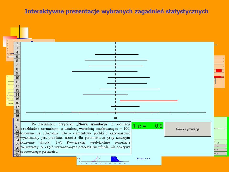 Interaktywne prezentacje wybranych zagadnień statystycznych