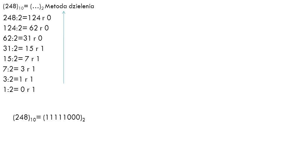 (248)10= (…)2 Metoda dzielenia