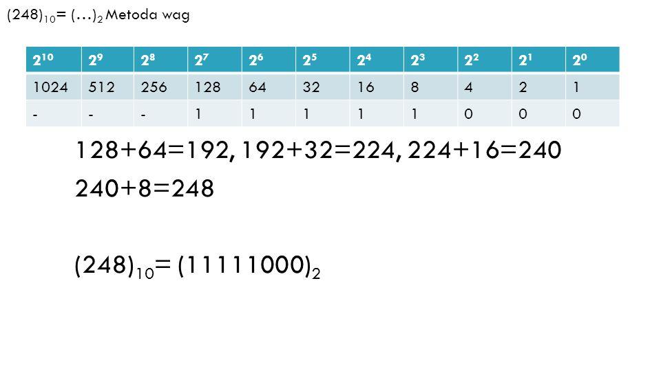 (248)10= (…)2 Metoda wag 210. 29. 28. 27. 26. 25. 24. 23. 22. 21. 20. 1024. 512. 256. 128.