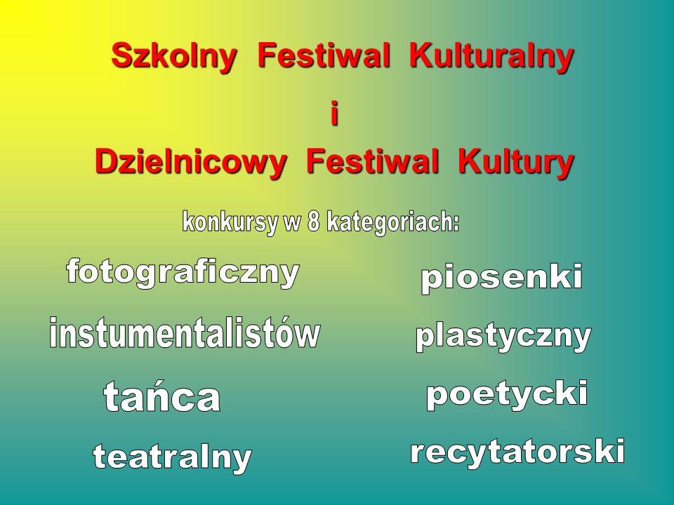 Szkolny Festiwal Kulturalny Dzielnicowy Festiwal Kultury