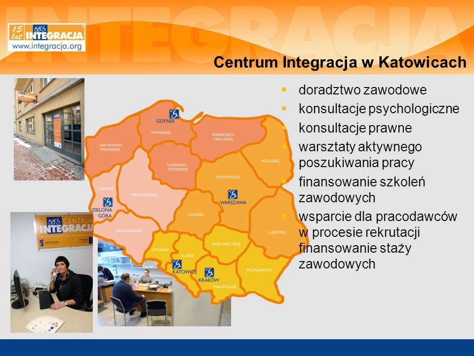 Centrum Integracja w Katowicach