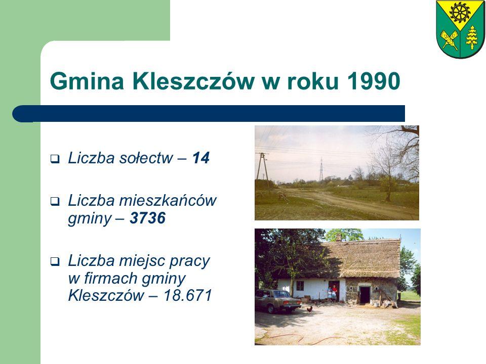 Gmina Kleszczów w roku 1990 Liczba sołectw – 14