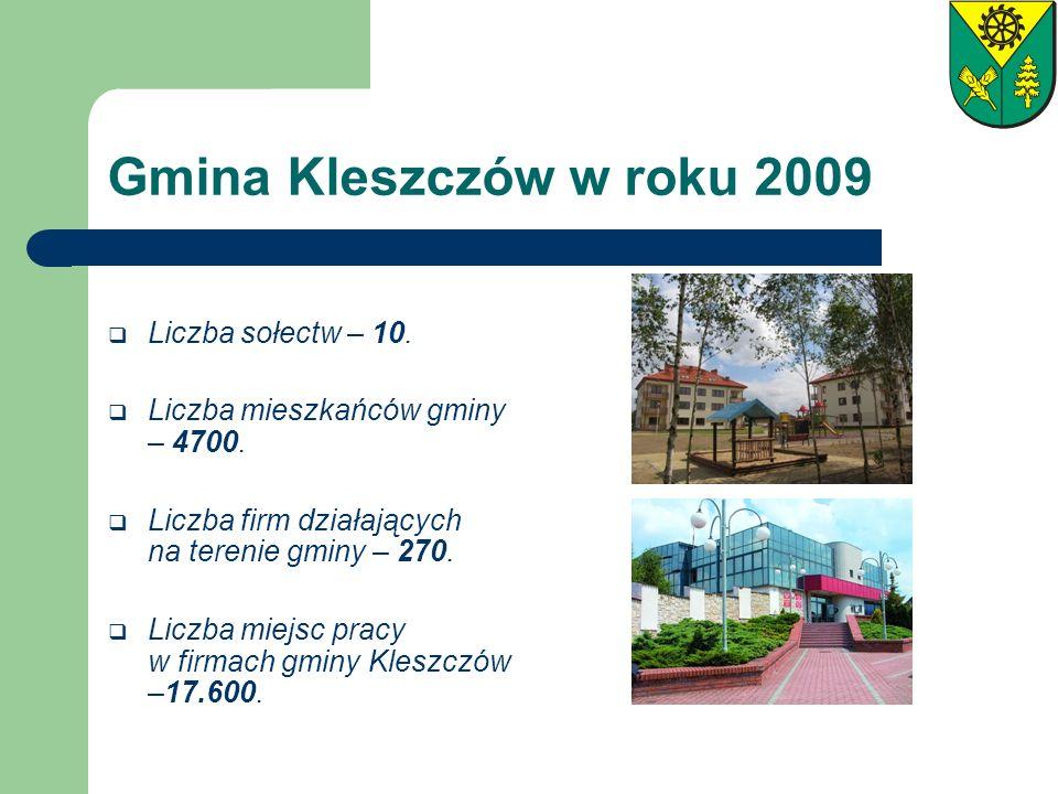 Gmina Kleszczów w roku 2009 Liczba sołectw – 10.
