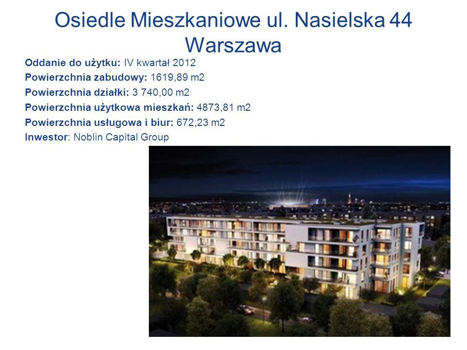 Osiedle Mieszkaniowe ul. Nasielska 44 Warszawa