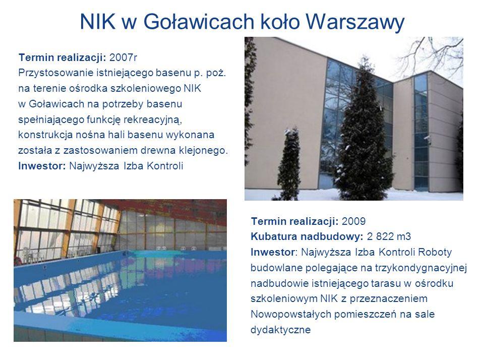 NIK w Goławicach koło Warszawy