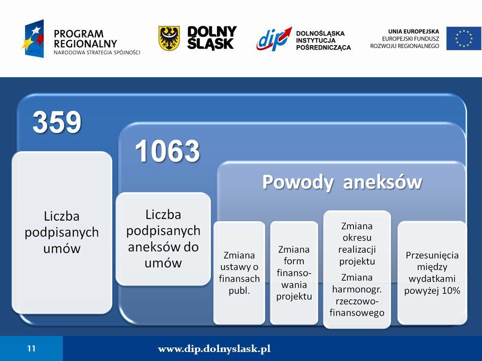 11 www.dip.dolnyslask.pl 11