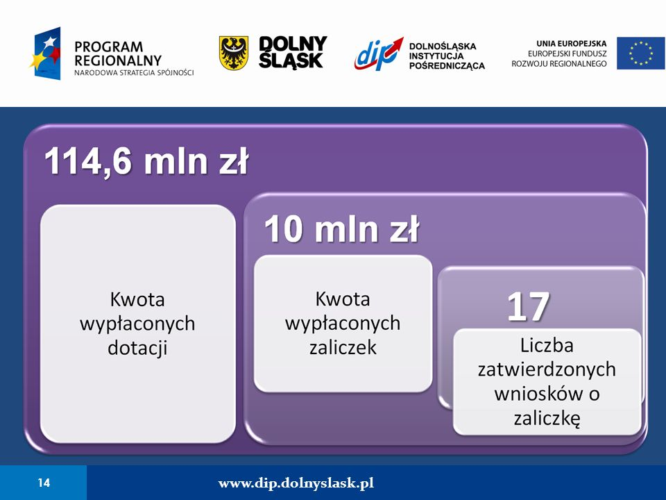 14 www.dip.dolnyslask.pl 14