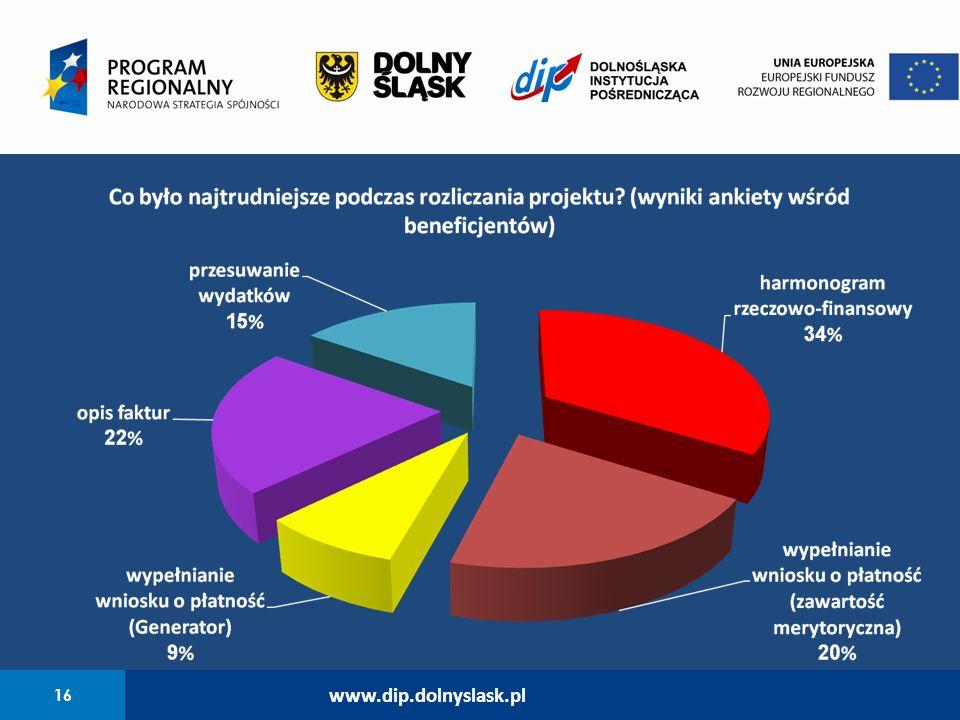 16 www.dip.dolnyslask.pl 16