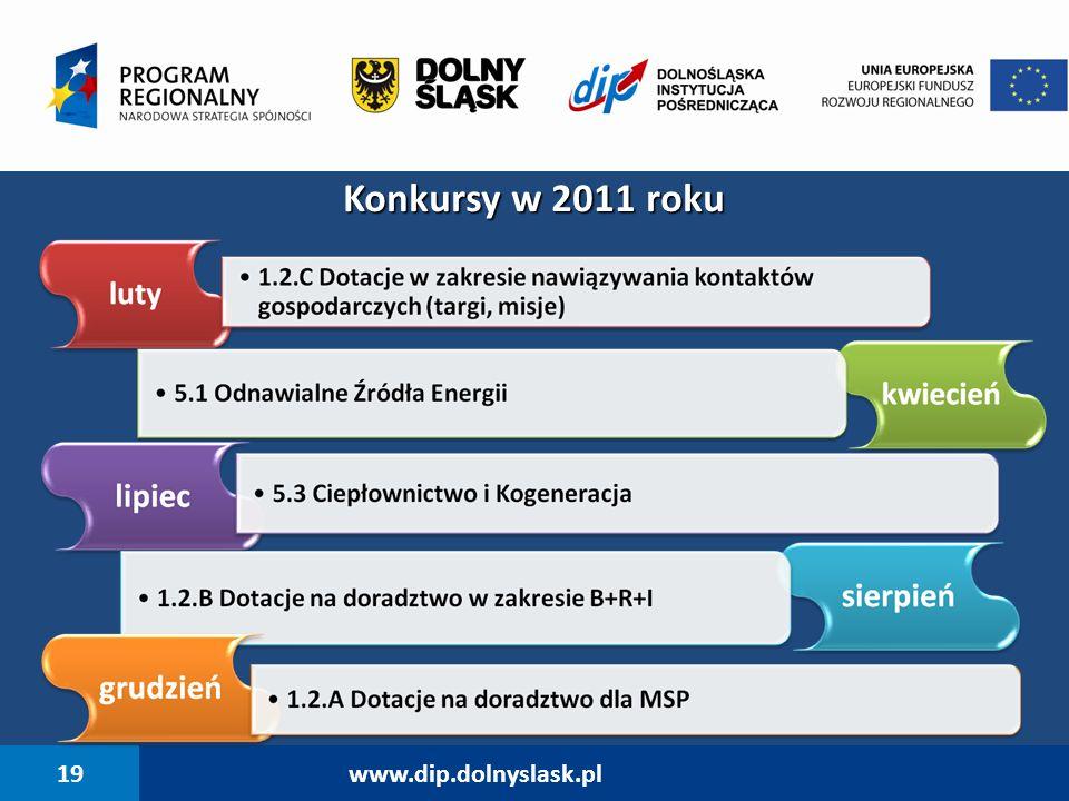 Konkursy w 2011 roku 19 www.dip.dolnyslask.pl 19