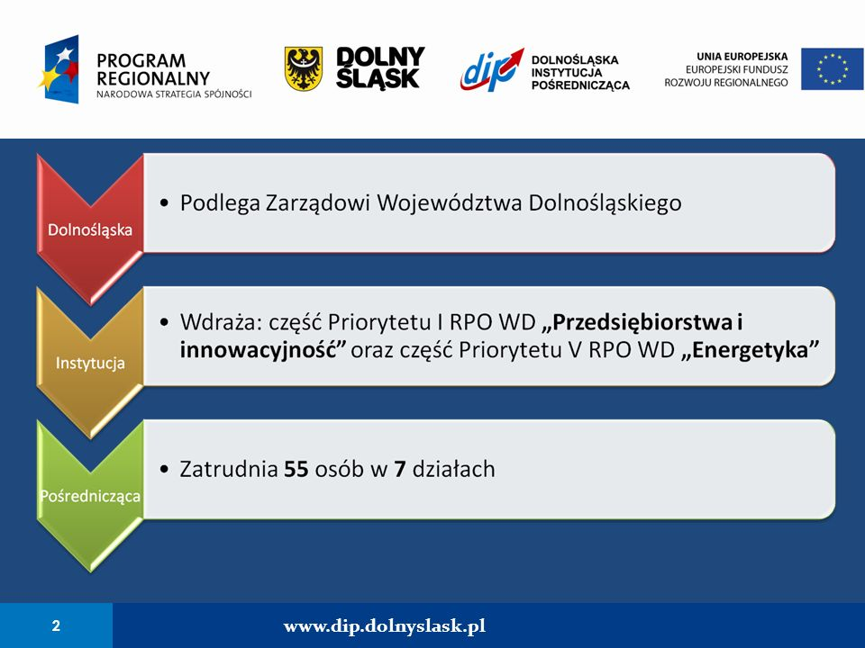 2 www.dip.dolnyslask.pl 2