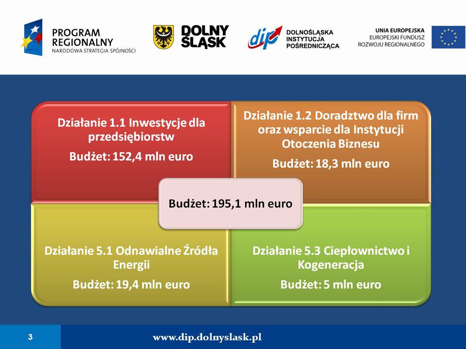 3 www.dip.dolnyslask.pl 3