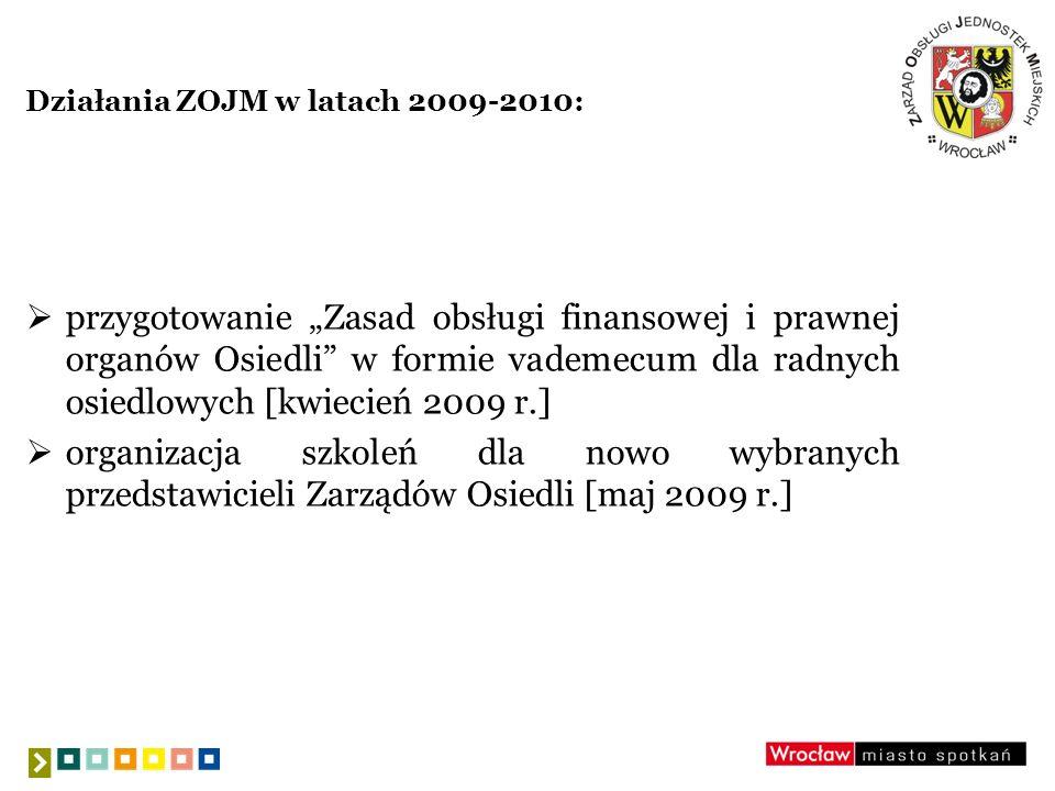 Działania ZOJM w latach 2009-2010: