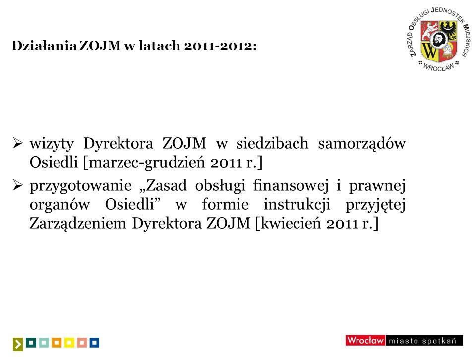 Działania ZOJM w latach 2011-2012: