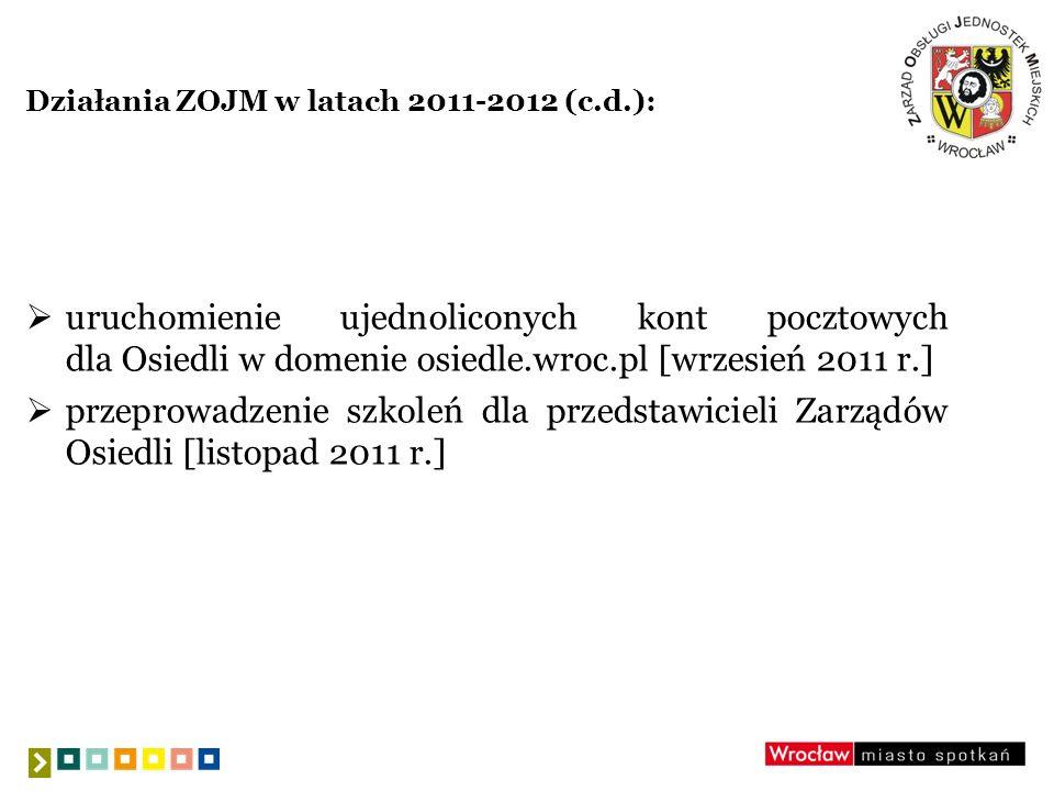 Działania ZOJM w latach 2011-2012 (c.d.):
