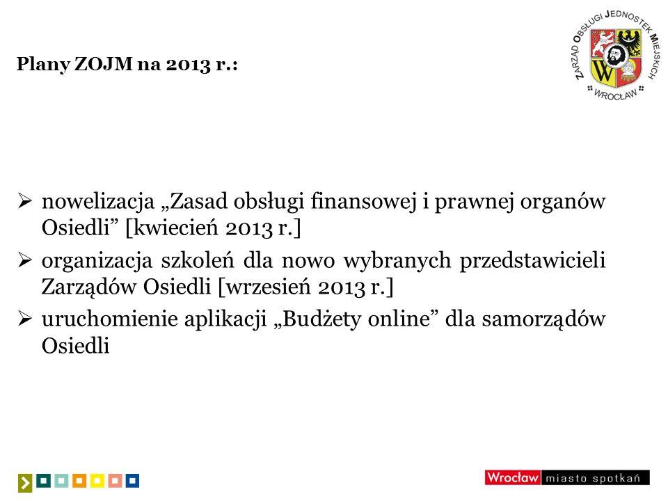 """uruchomienie aplikacji """"Budżety online dla samorządów Osiedli"""