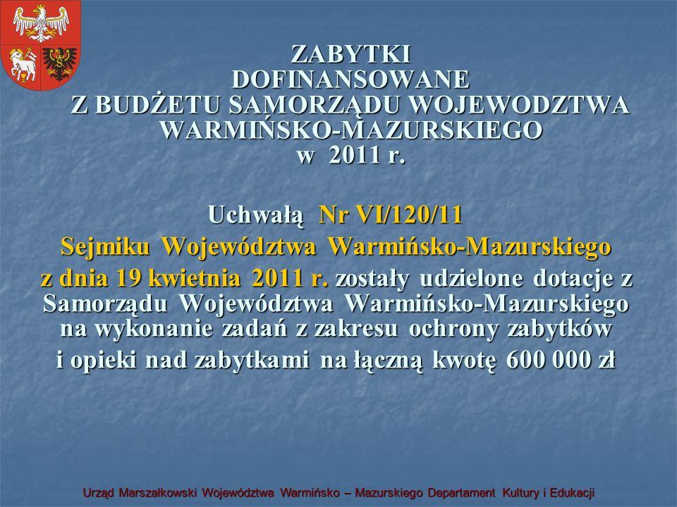 Sejmiku Województwa Warmińsko-Mazurskiego