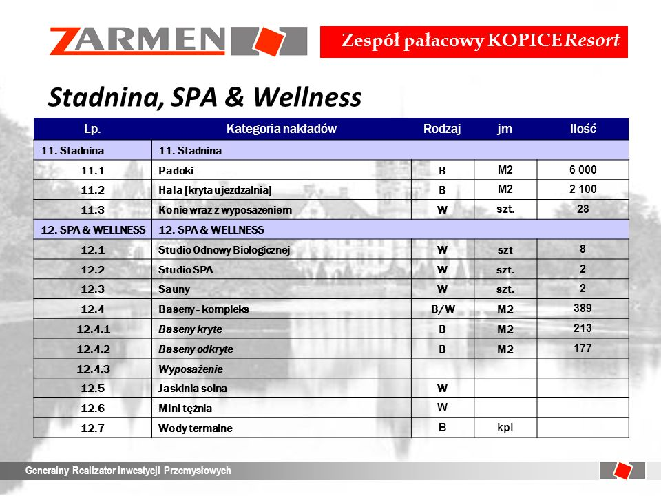 Stadnina, SPA & Wellness
