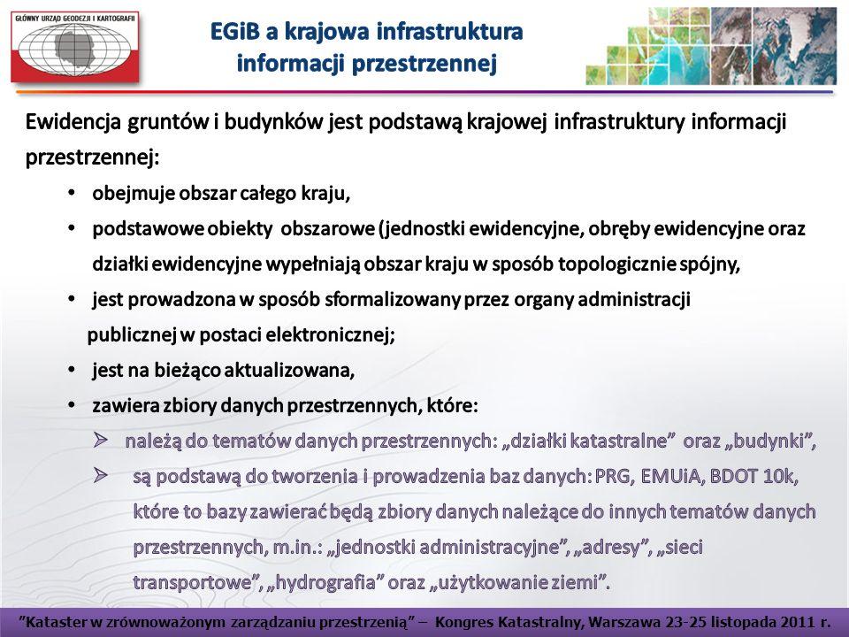EGiB a krajowa infrastruktura informacji przestrzennej
