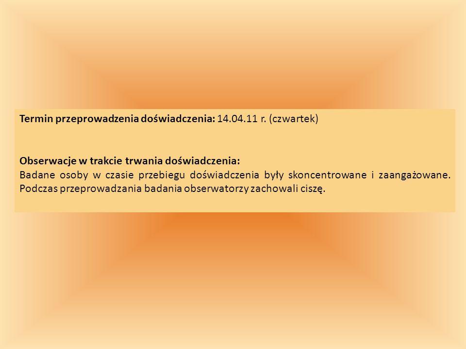 Termin przeprowadzenia doświadczenia: 14.04.11 r. (czwartek)
