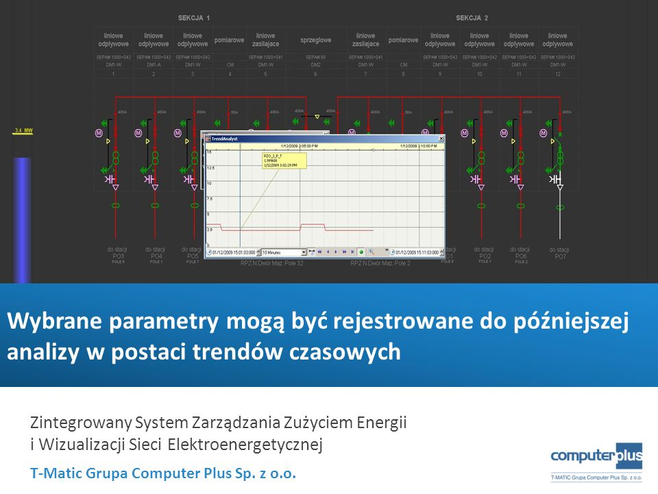 Wybrane parametry mogą być rejestrowane do późniejszej analizy w postaci trendów czasowych