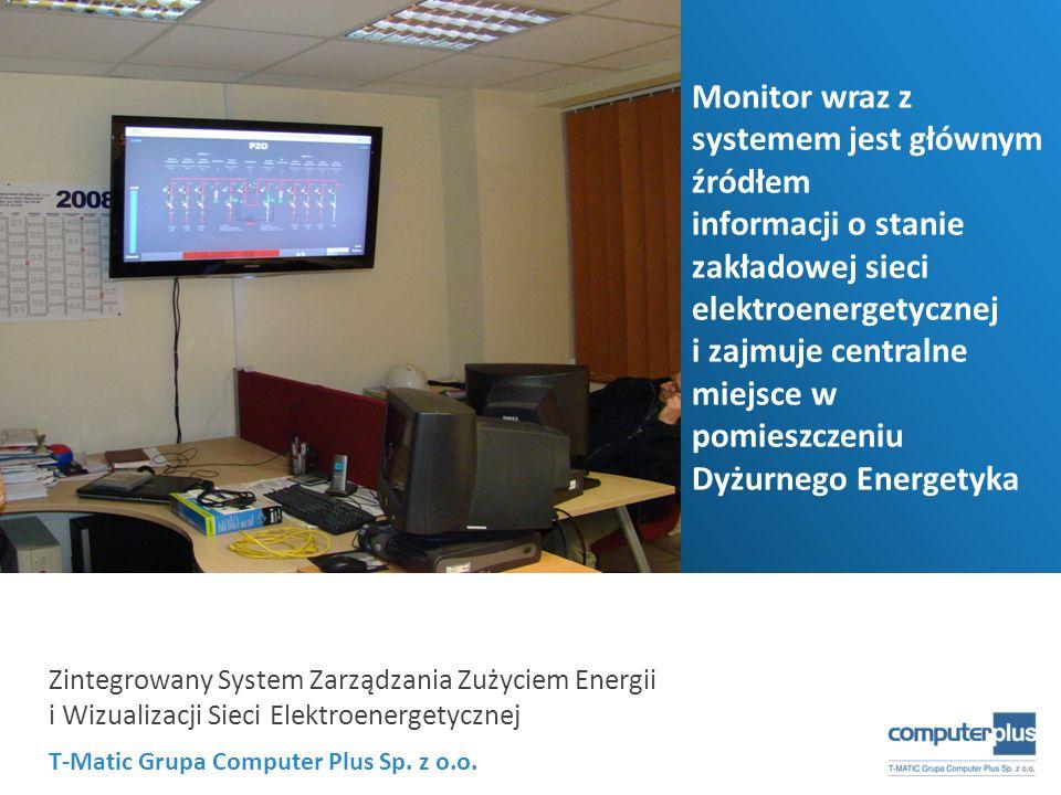 Monitor wraz z systemem jest głównym źródłem