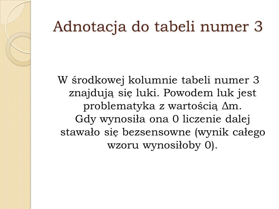 Adnotacja do tabeli numer 3