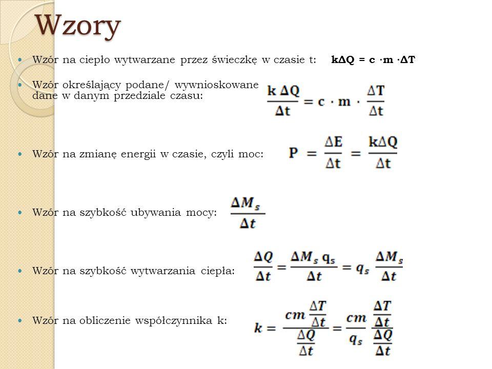 Wzory Wzór na ciepło wytwarzane przez świeczkę w czasie t: kΔQ = c ⋅m ⋅ΔT. Wzór określający podane/ wywnioskowane dane w danym przedziale czasu: