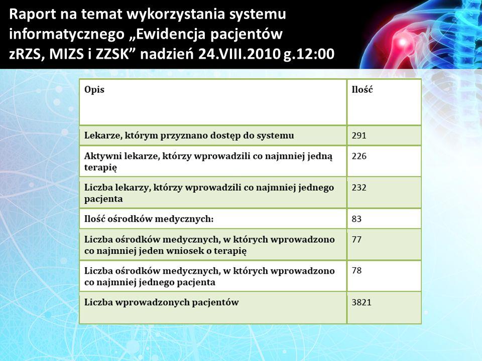 """Raport na temat wykorzystania systemu informatycznego """"Ewidencja pacjentów zRZS, MIZS i ZZSK nadzień 24.VIII.2010 g.12:00"""