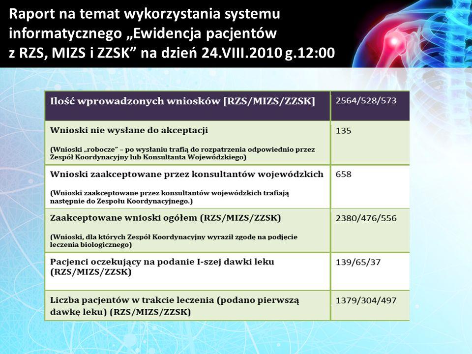 """Raport na temat wykorzystania systemu informatycznego """"Ewidencja pacjentów z RZS, MIZS i ZZSK na dzień 24.VIII.2010 g.12:00"""