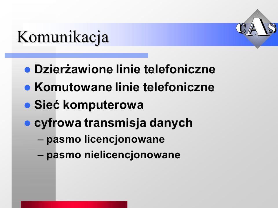 Komunikacja Dzierżawione linie telefoniczne