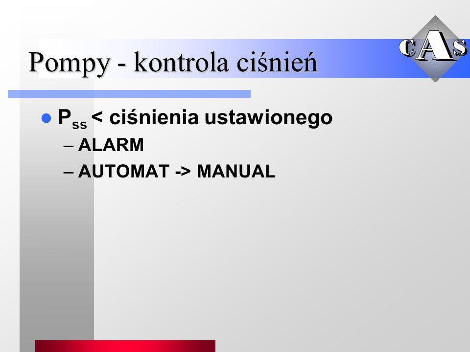 Pompy - kontrola ciśnień
