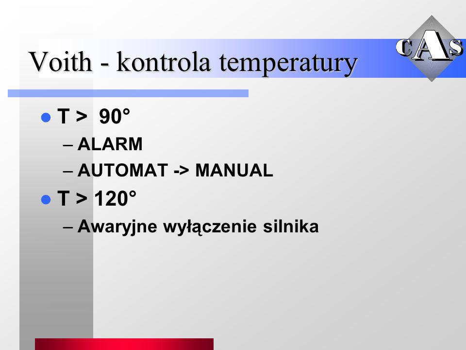 Voith - kontrola temperatury