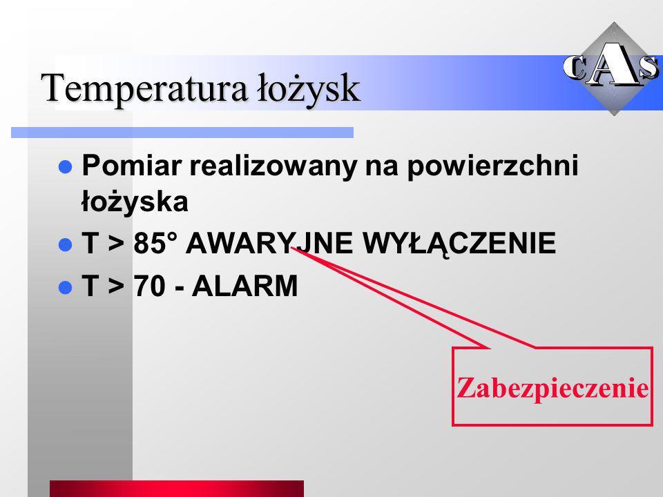 Temperatura łożysk Pomiar realizowany na powierzchni łożyska