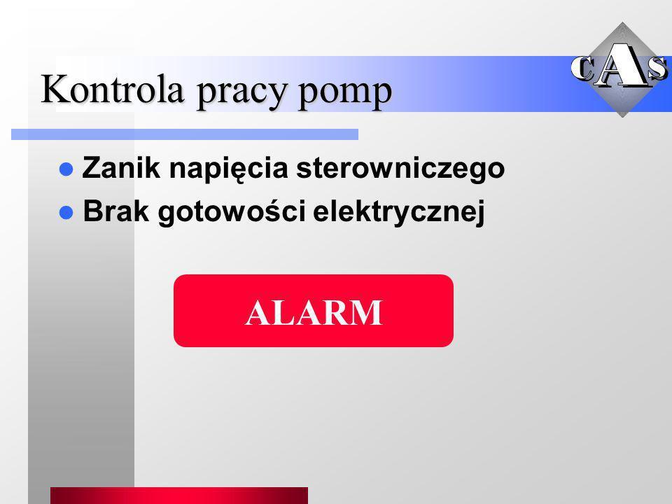 Kontrola pracy pomp ALARM Zanik napięcia sterowniczego