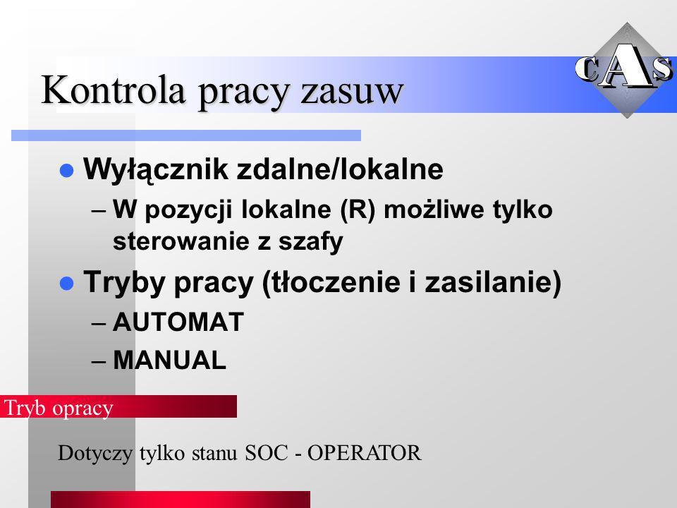 Kontrola pracy zasuw Wyłącznik zdalne/lokalne