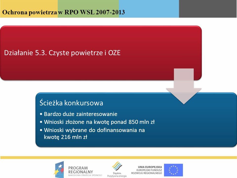 Ochrona powietrza w RPO WSL 2007-2013