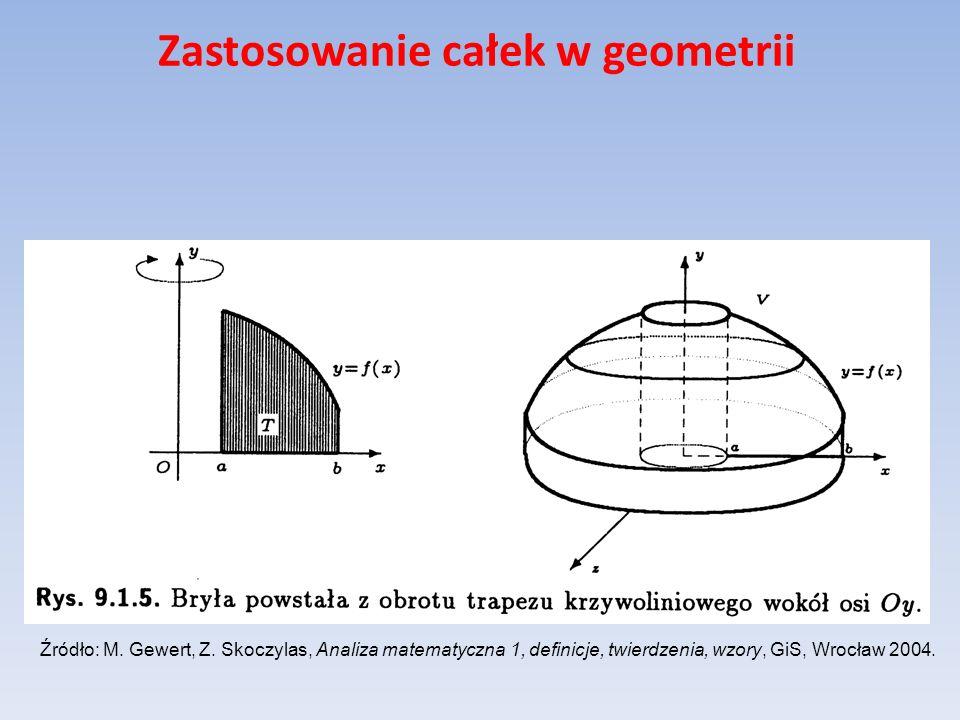 Zastosowanie całek w geometrii
