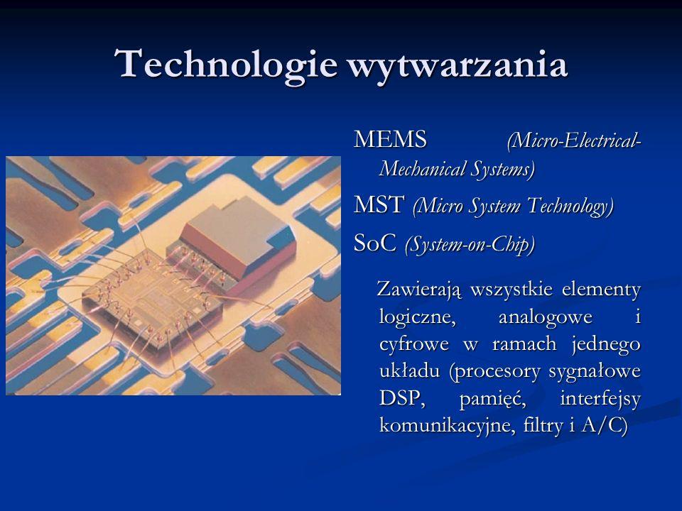 Technologie wytwarzania