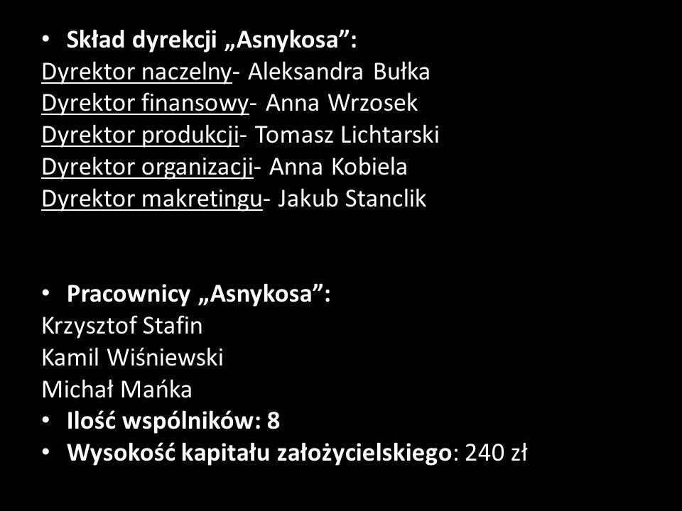 """Skład dyrekcji """"Asnykosa :"""